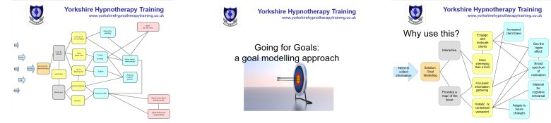goal modelling for therapists